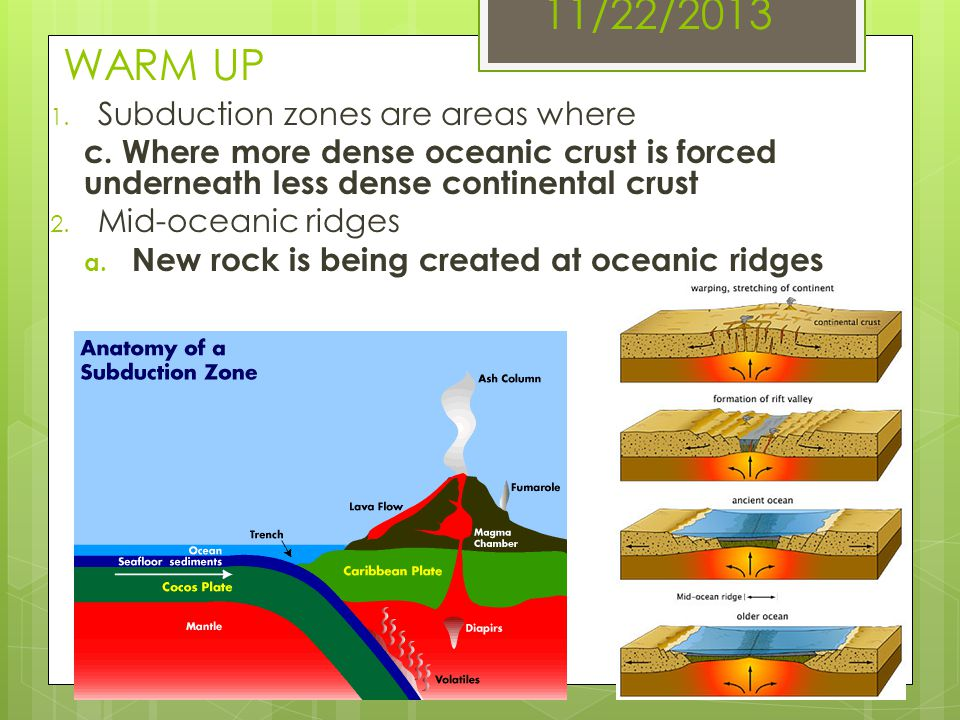 11/22/2013 WARM UP Subduction zones are areas where