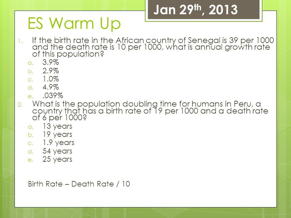 Jan 29th, 2013 ES Warm Up.