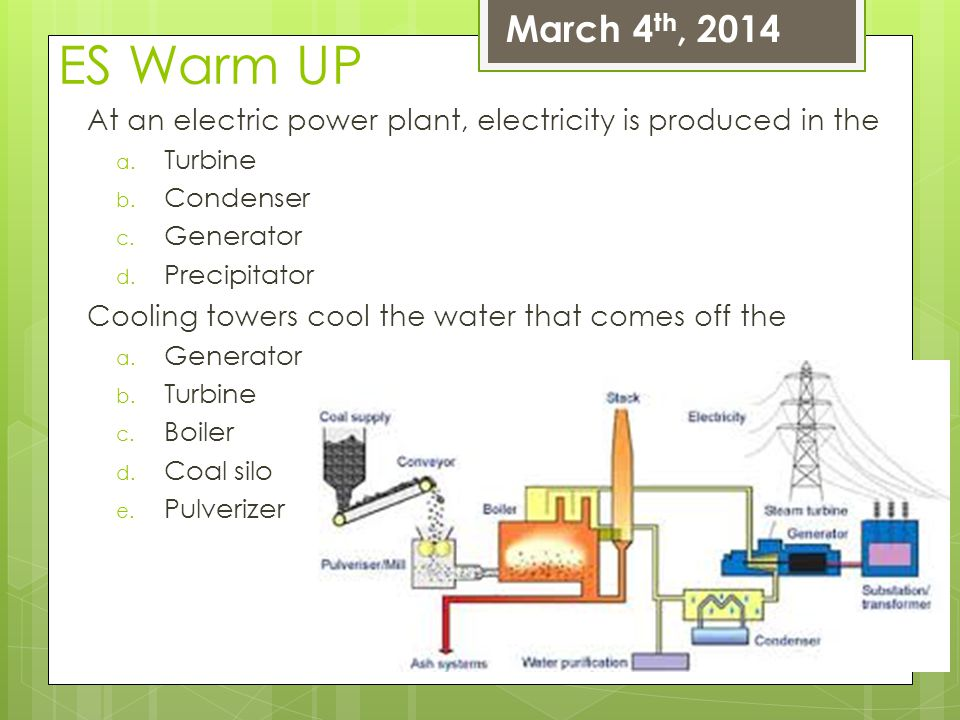 March 4th, 2014 ES Warm UP. At an electric power plant, electricity is produced in the. Turbine. Condenser.