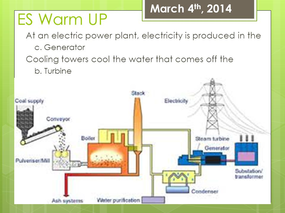March 4th, 2014 ES Warm UP. At an electric power plant, electricity is produced in the. c. Generator.