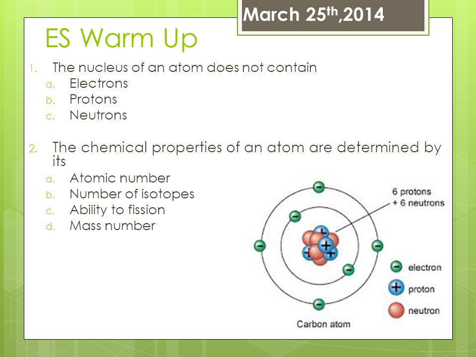 March 25th,2014 ES Warm Up. The nucleus of an atom does not contain. Electrons. Protons. Neutrons.