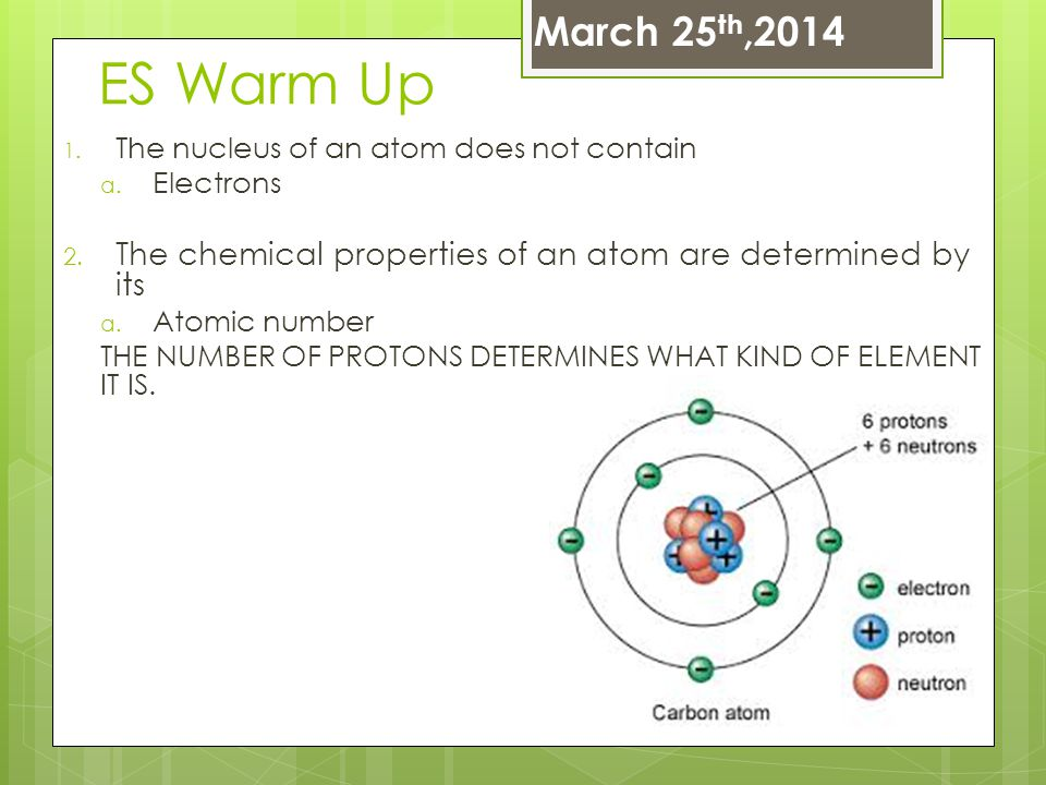 March 25th,2014 ES Warm Up. The nucleus of an atom does not contain. Electrons. The chemical properties of an atom are determined by its.