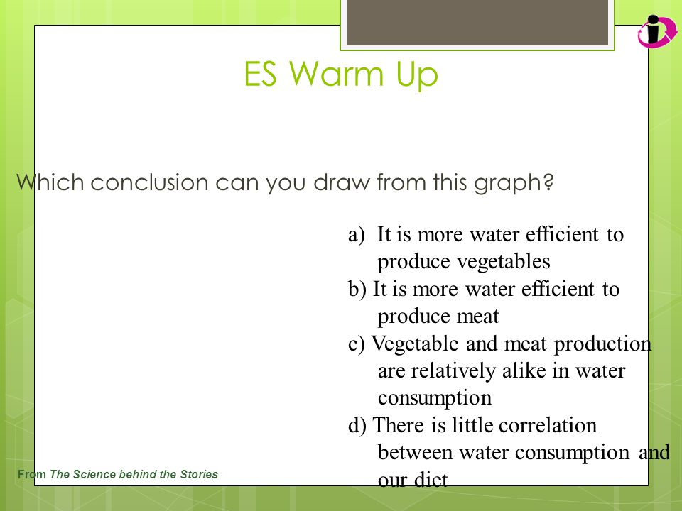 ES Warm Up Which conclusion can you draw from this graph