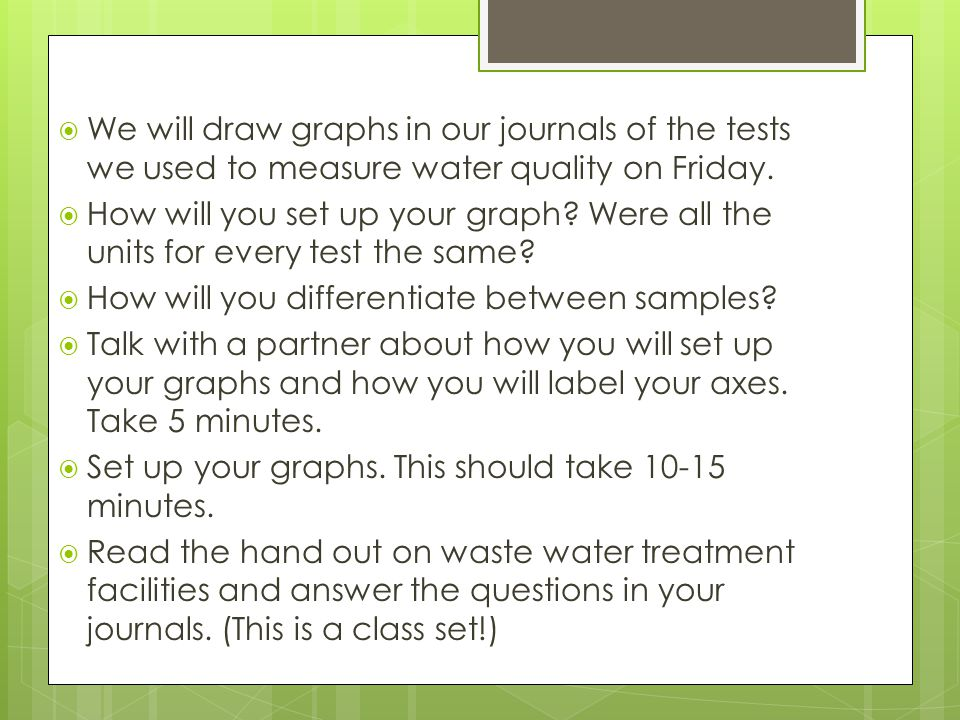 We will draw graphs in our journals of the tests we used to measure water quality on Friday.