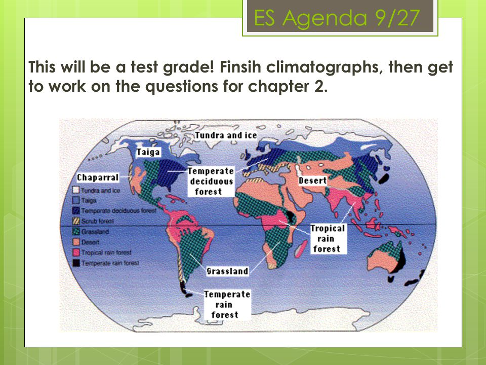 ES Agenda 9/27 This will be a test grade.