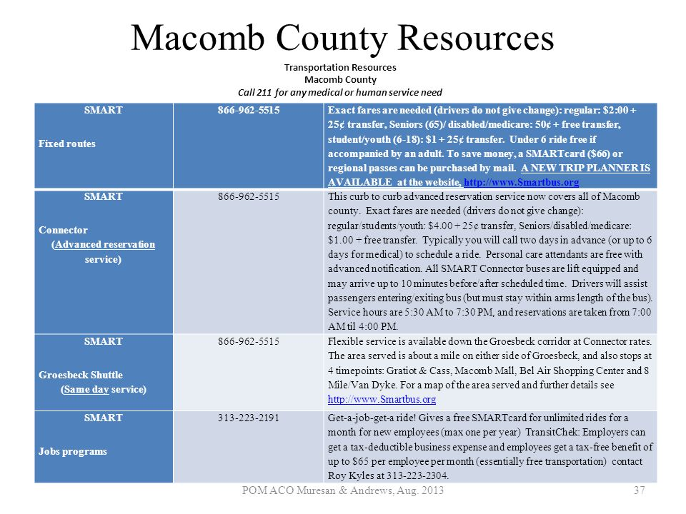 Macomb County Resources