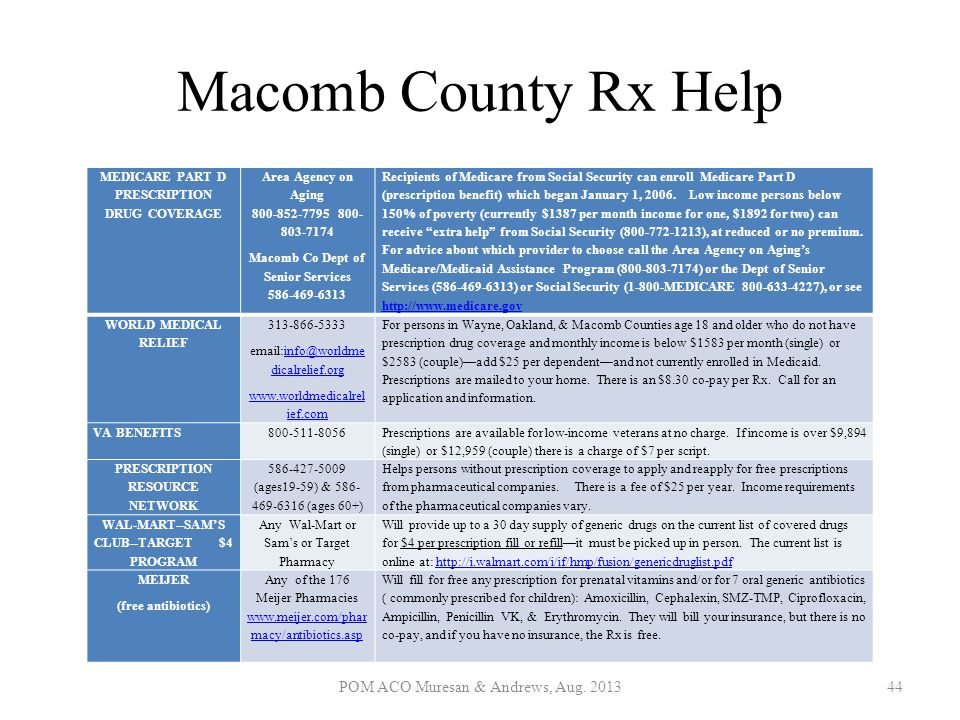 Macomb County Rx Help POM ACO Muresan & Andrews, Aug. 2013 Rx Help