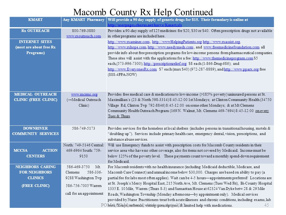 Macomb County Rx Help Continued