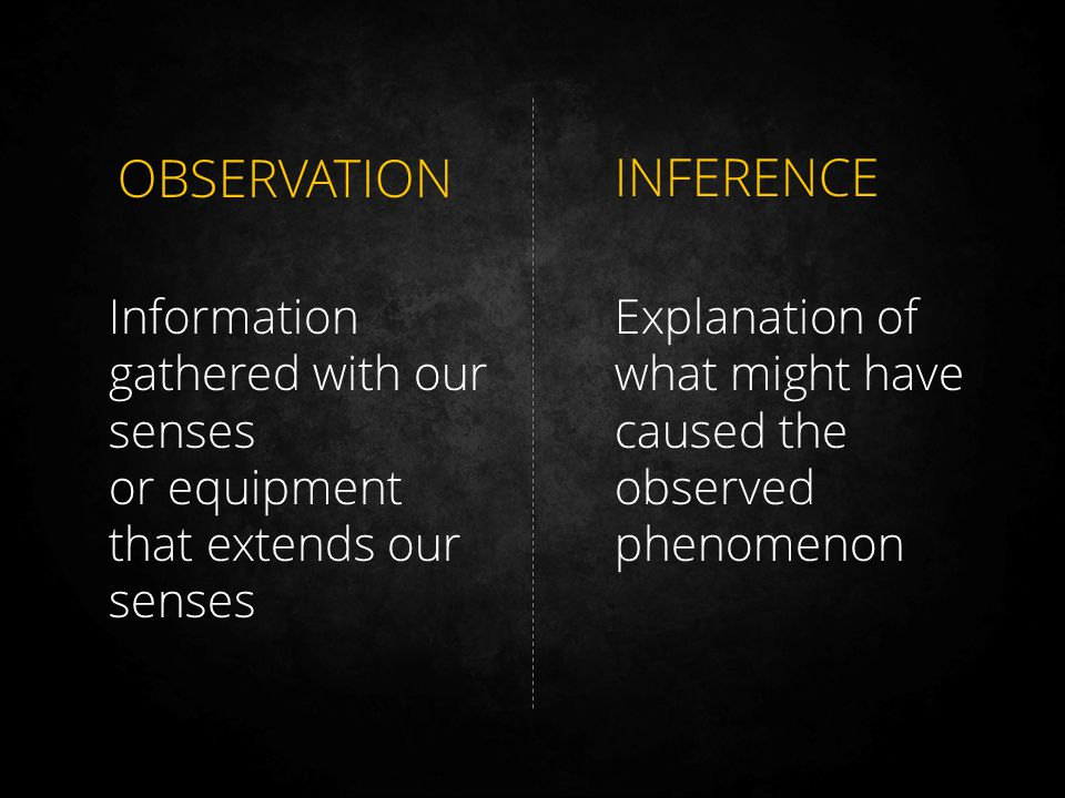 OBSERVATION INFERENCE Information gathered with our senses