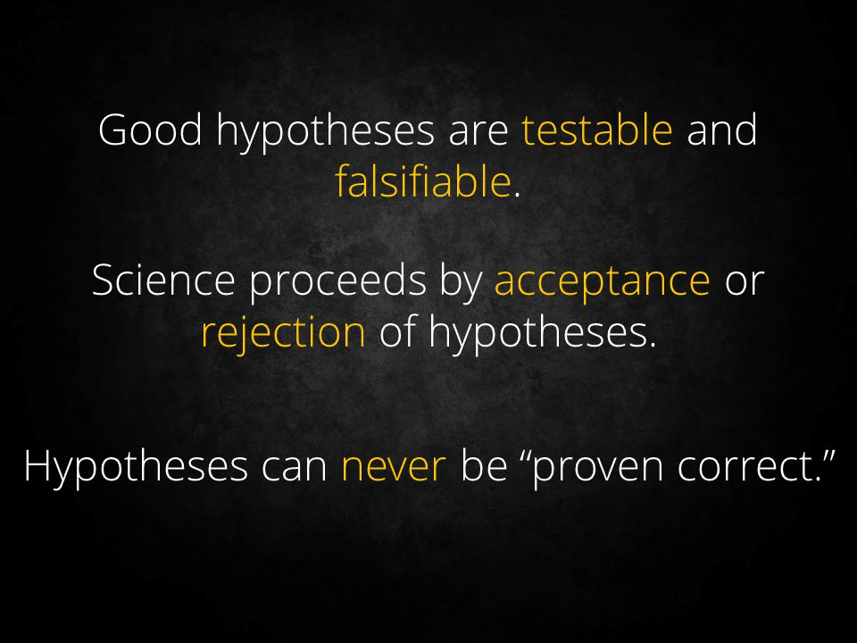 Good hypotheses are testable and falsifiable.