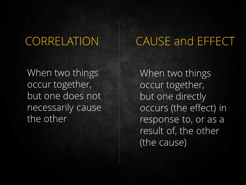CORRELATION CAUSE and EFFECT When two things occur together,
