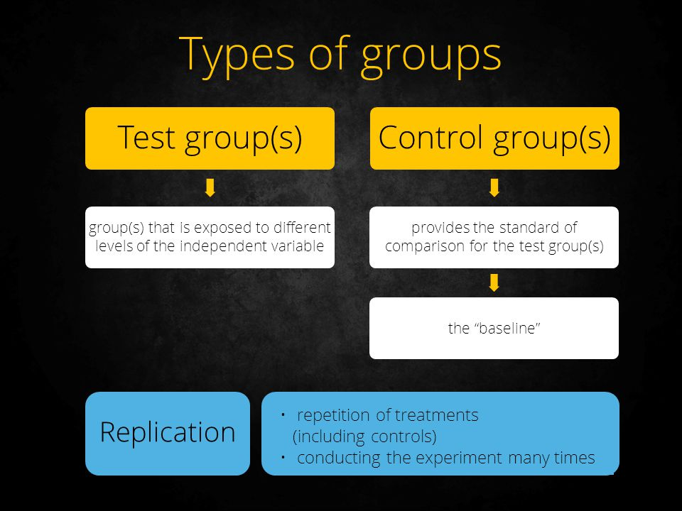 provides the standard of comparison for the test group(s)