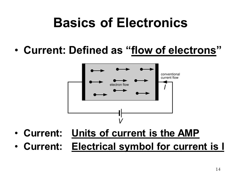 Basics of Electronics Current: Defined as flow of electrons