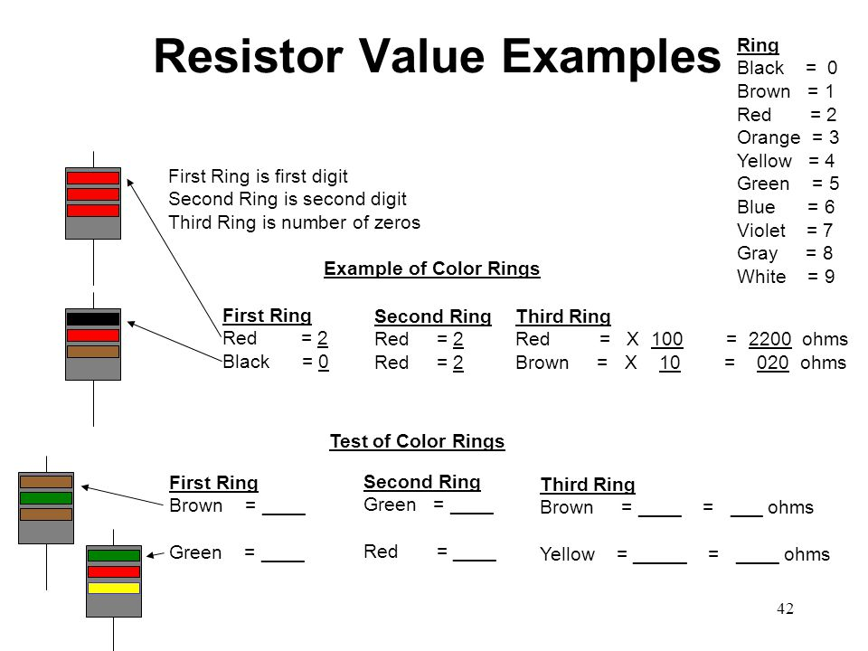Resistor Value Examples