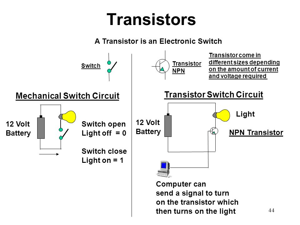 Transistors Transistor Switch Circuit Mechanical Switch Circuit