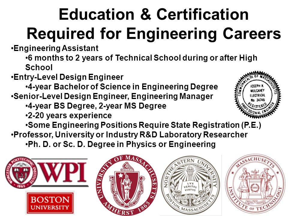 Education & Certification Required for Engineering Careers