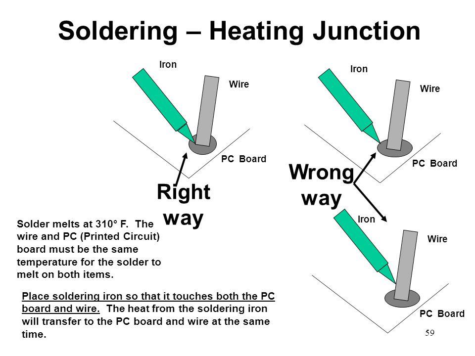 Soldering – Heating Junction