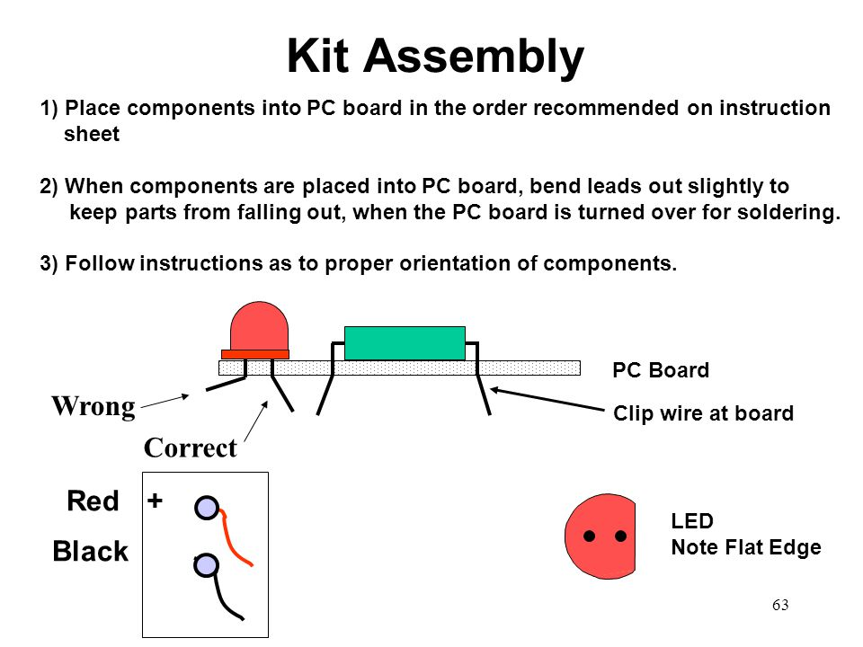 Kit Assembly Wrong Correct Red + Black