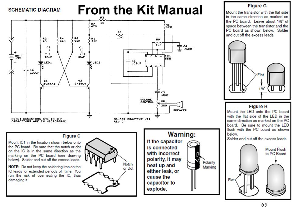 From the Kit Manual