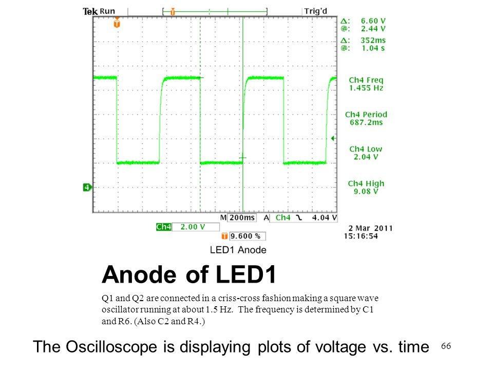 Anode of LED1 The Oscilloscope is displaying plots of voltage vs. time