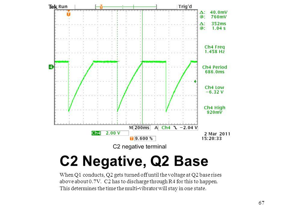 C2 Negative, Q2 Base