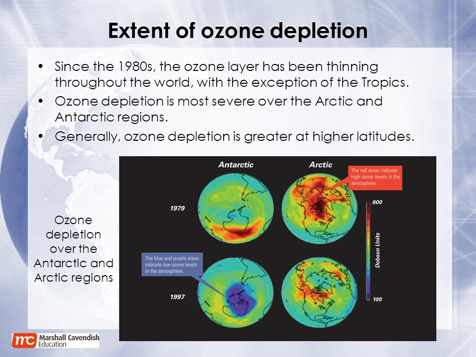 Extent of ozone depletion