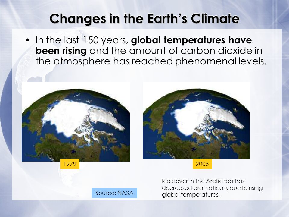 Changes in the Earth's Climate