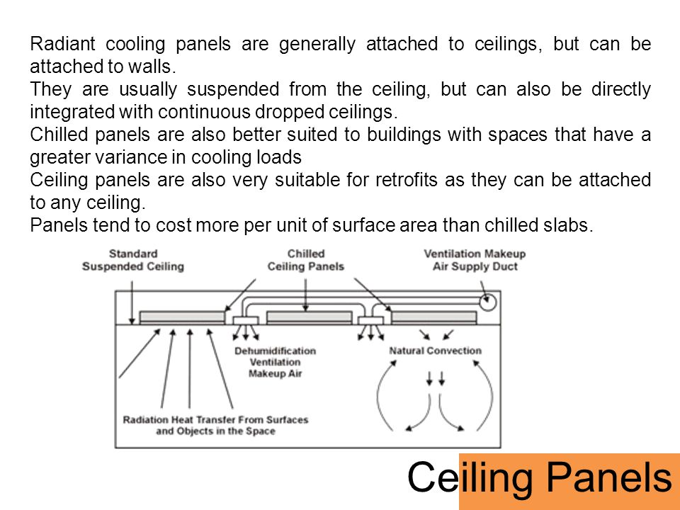 Radiant cooling panels are generally attached to ceilings, but can be attached to walls.