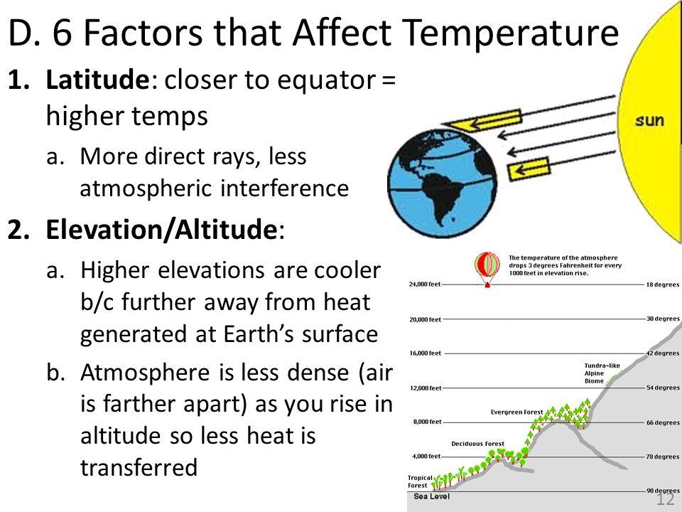 D. 6 Factors that Affect Temperature