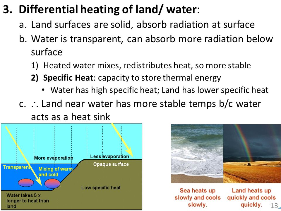 Differential heating of land/ water: