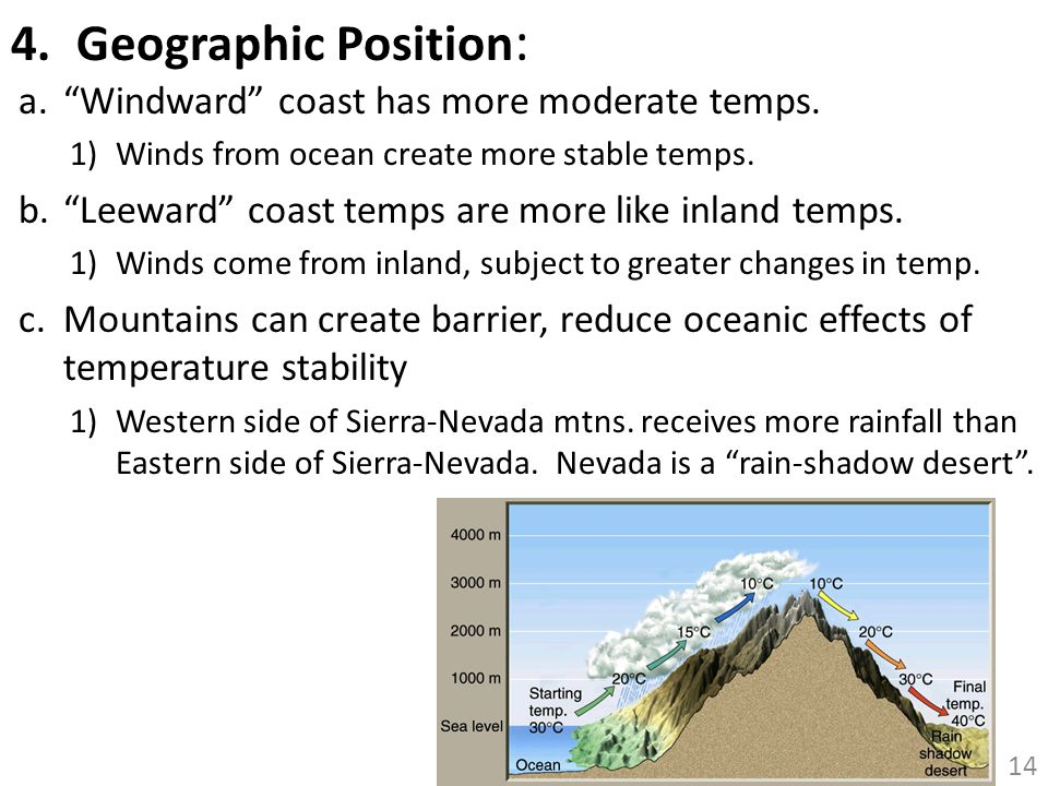 Geographic Position: Windward coast has more moderate temps.