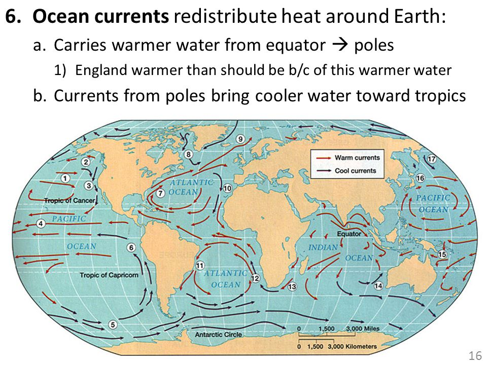 Ocean currents redistribute heat around Earth: