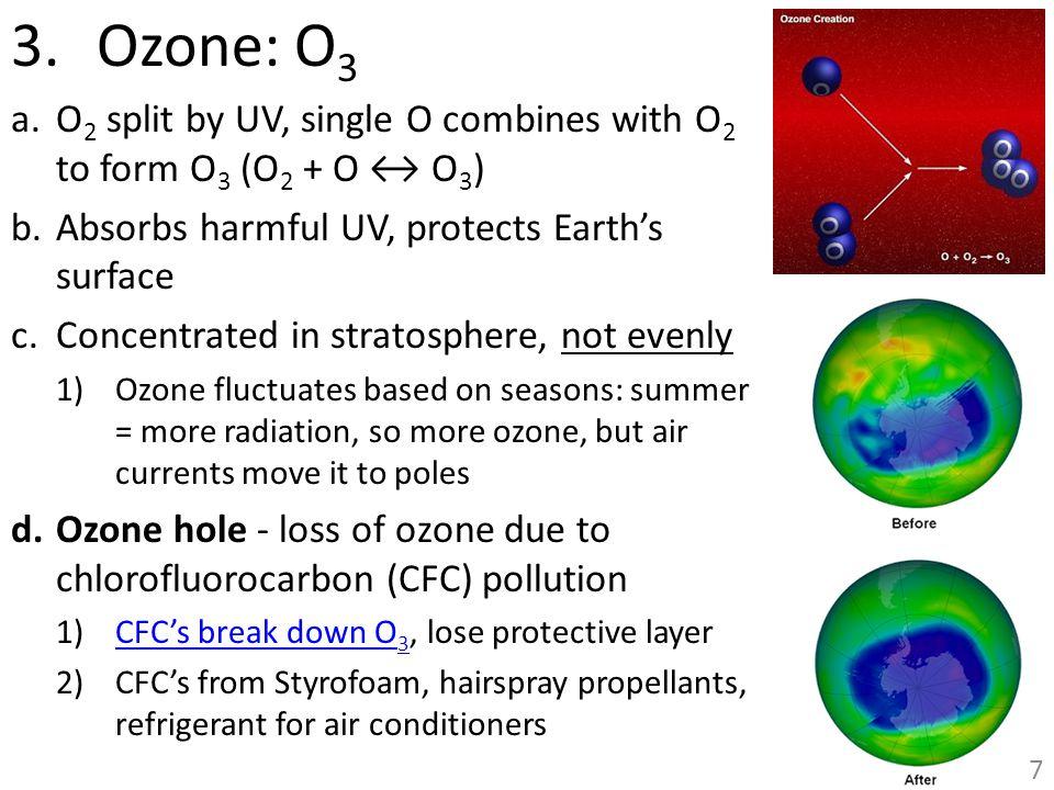Ozone: O3 O2 split by UV, single O combines with O2 to form O3 (O2 + O ↔ O3) Absorbs harmful UV, protects Earth's surface.