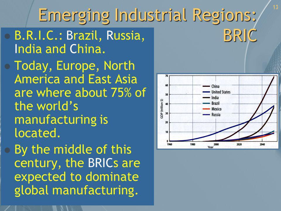 Emerging Industrial Regions: BRIC