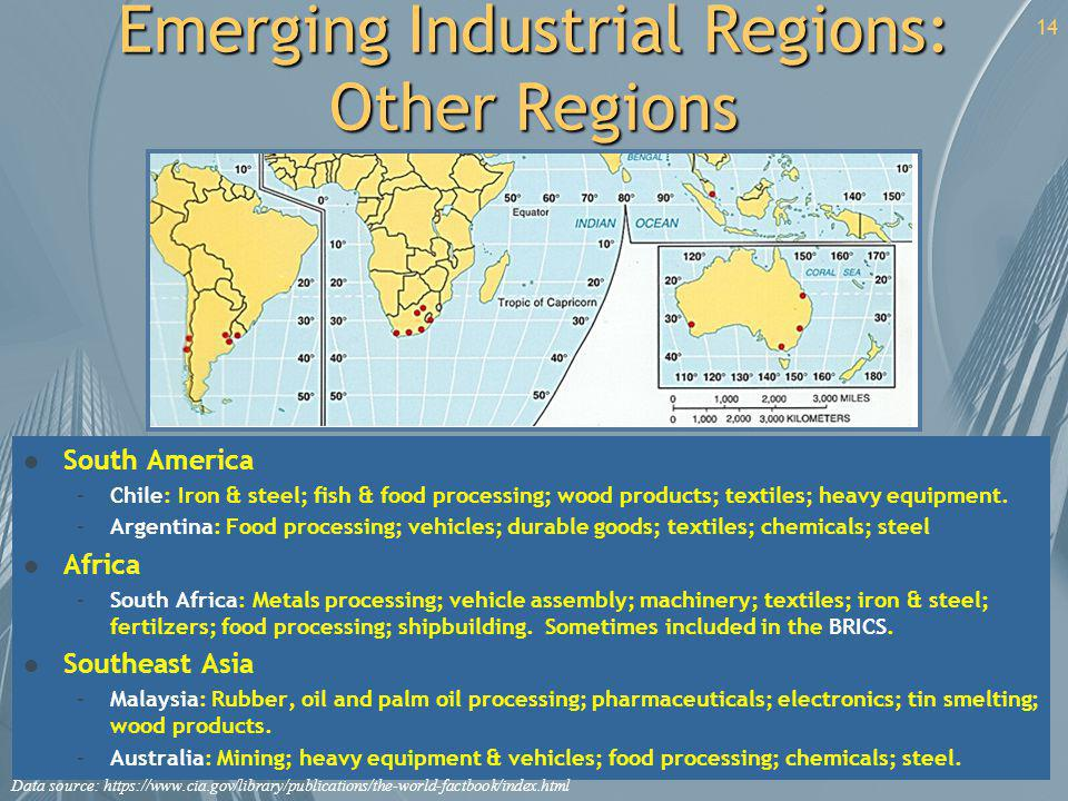 Emerging Industrial Regions: Other Regions