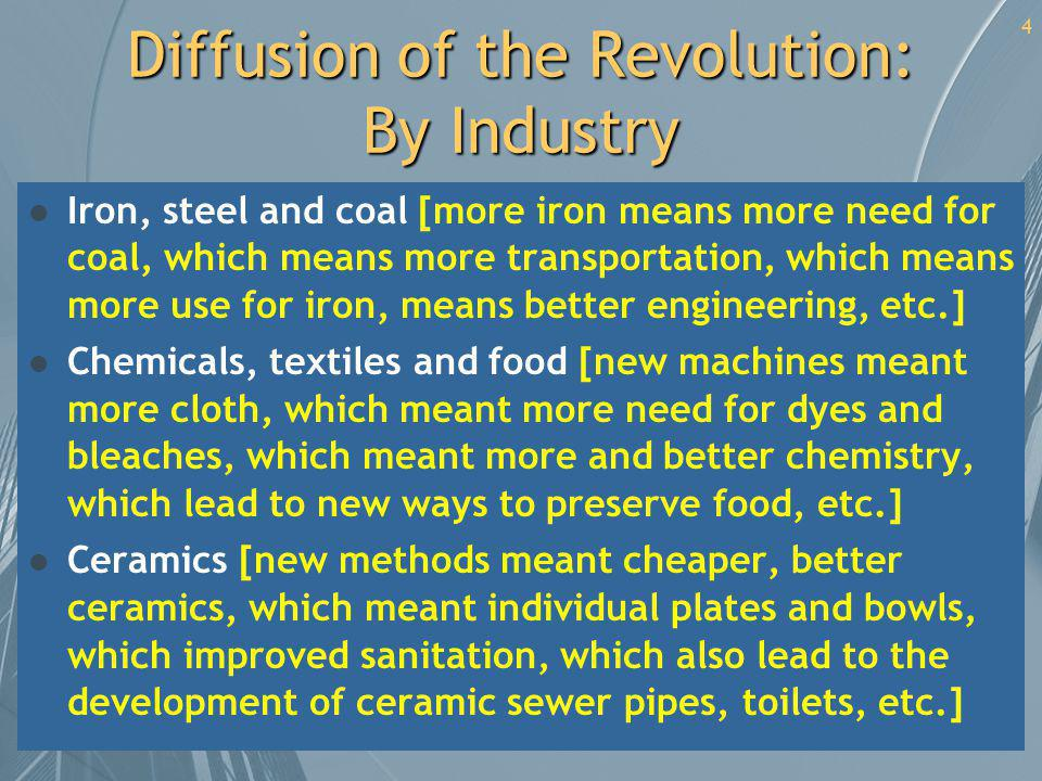 Diffusion of the Revolution: By Industry