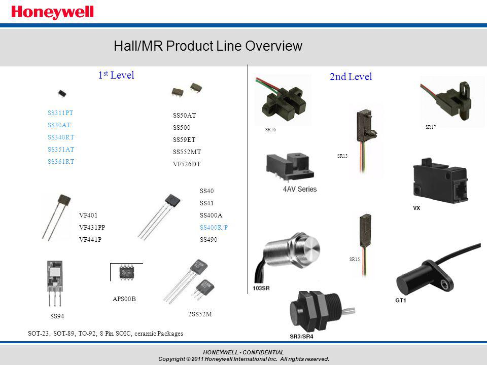 Hall/MR Product Line Overview