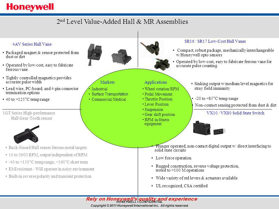 2nd Level Value-Added Hall & MR Assemblies