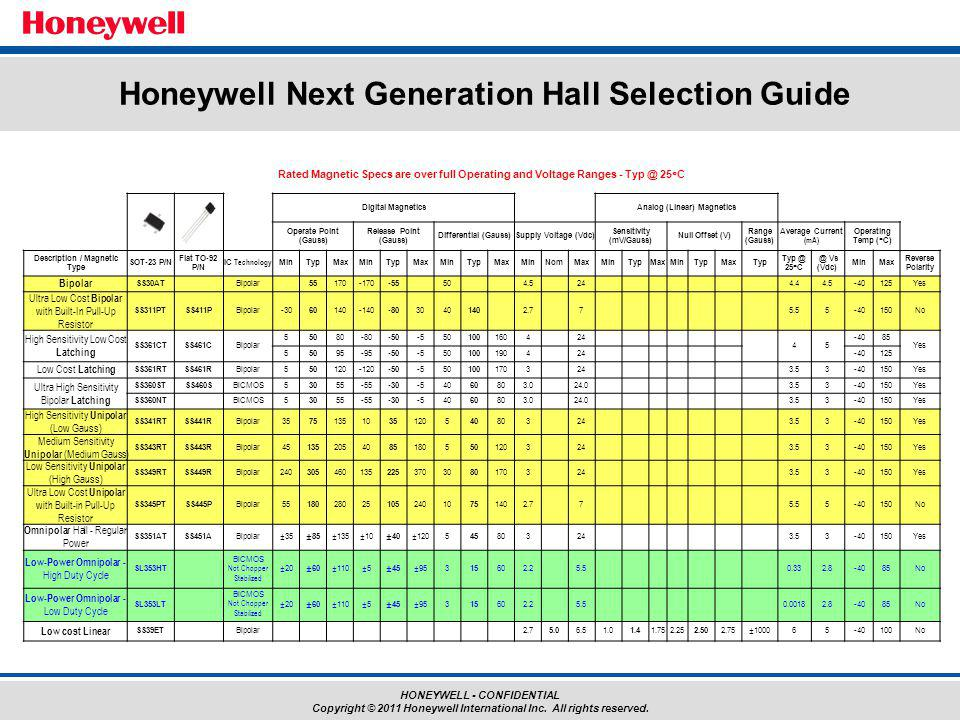 Honeywell Next Generation Hall Selection Guide