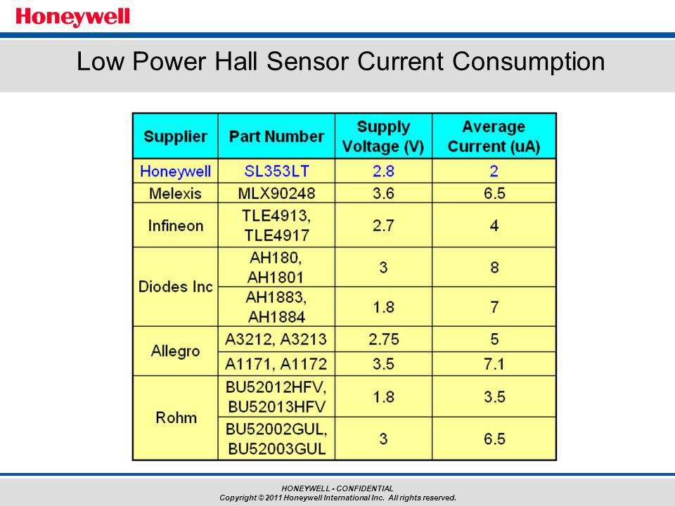 Low Power Hall Sensor Current Consumption