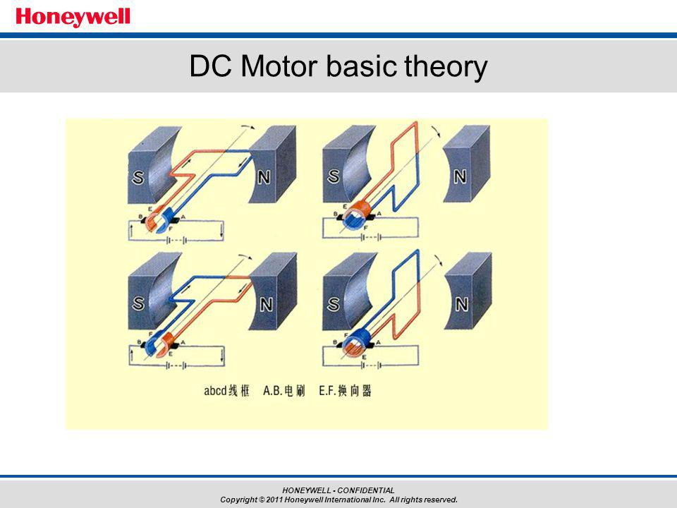 DC Motor basic theory