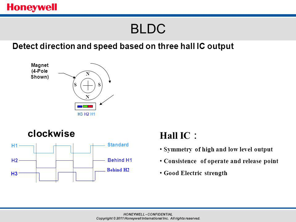 BLDC clockwise Hall IC: