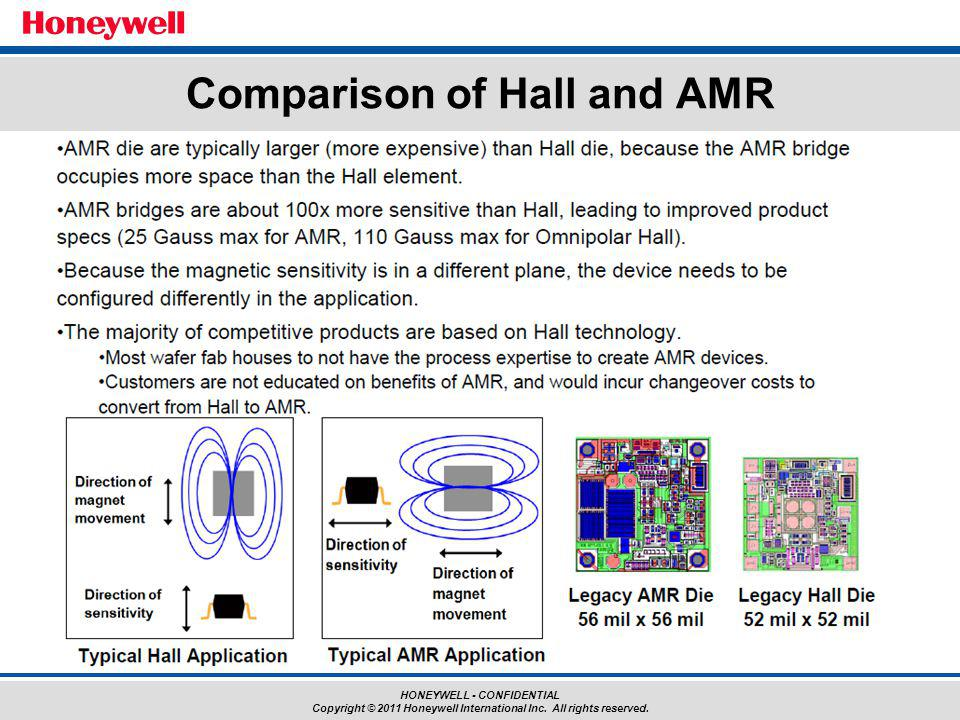 Comparison of Hall and AMR
