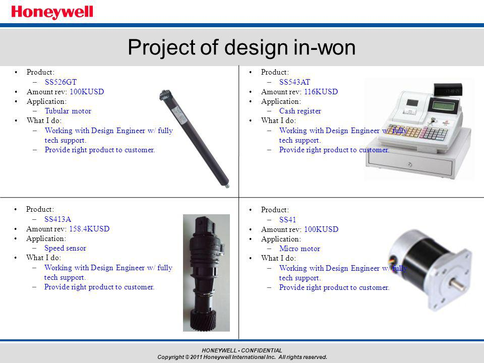 Project of design in-won