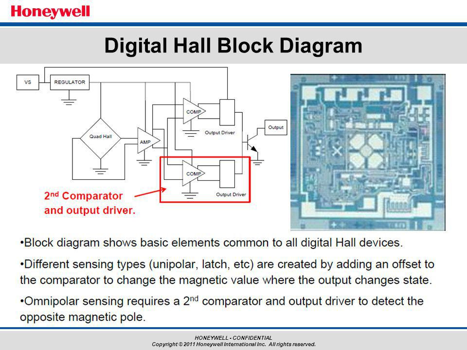 Digital Hall Block Diagram