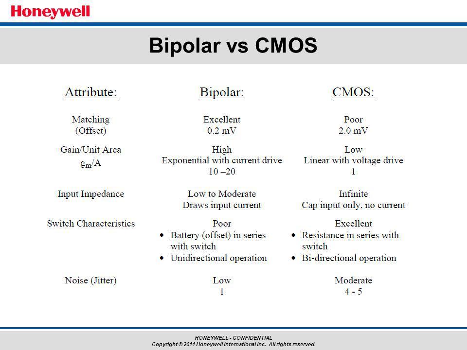 Bipolar vs CMOS