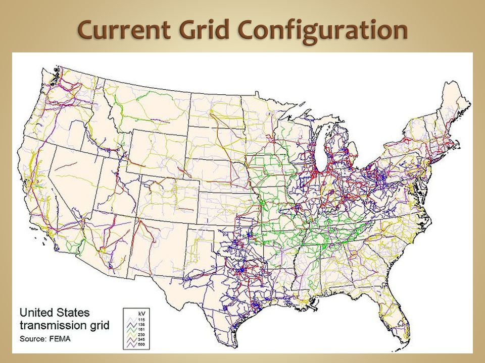 Current Grid Configuration