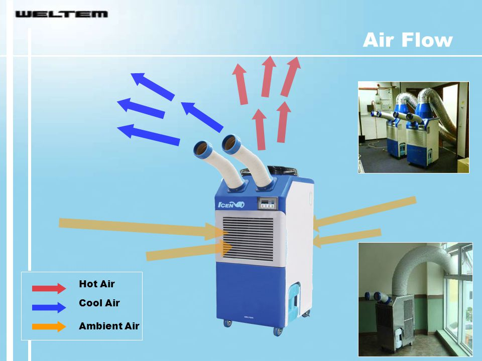 Air Flow Hot Air Cool Air Ambient Air