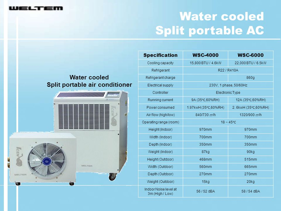 Split portable air conditioner