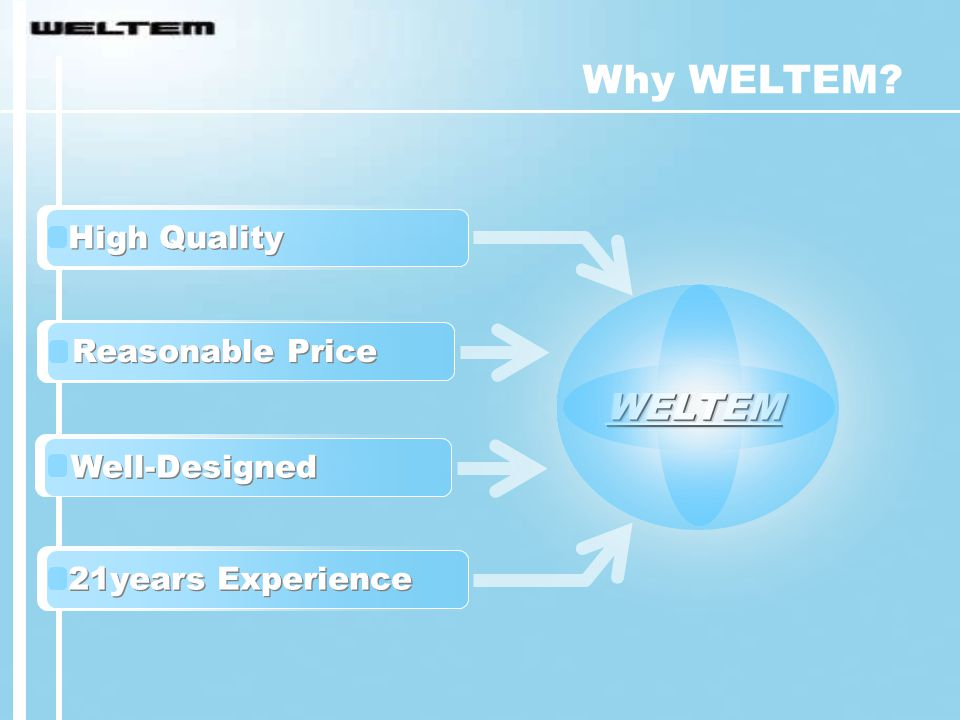 Why WELTEM WELTEM High Quality Reasonable Price Well-Designed